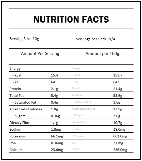 almond meal nutrition data