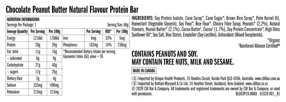 nutrition panel