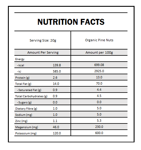 pine nuts nutrition